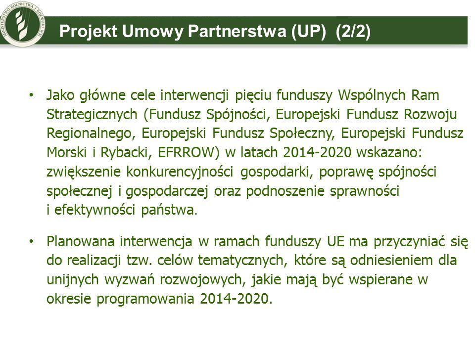 Projekt Umowy Partnerstwa (UP) (2/2)