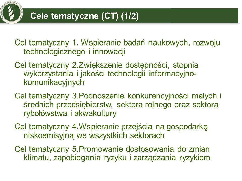 Cele tematyczne (CT) (1/2)