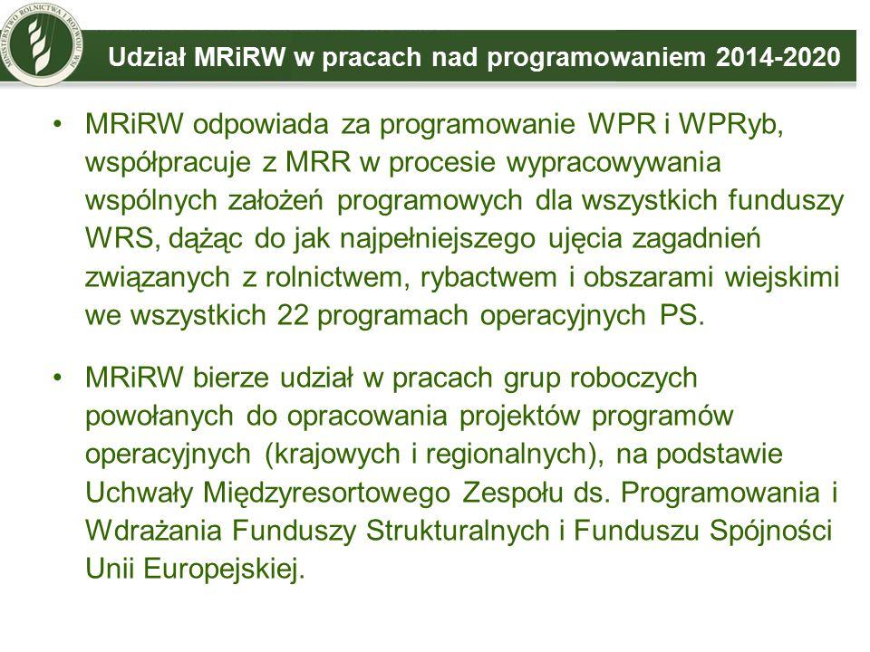 Udział MRiRW w pracach nad programowaniem 2014-2020