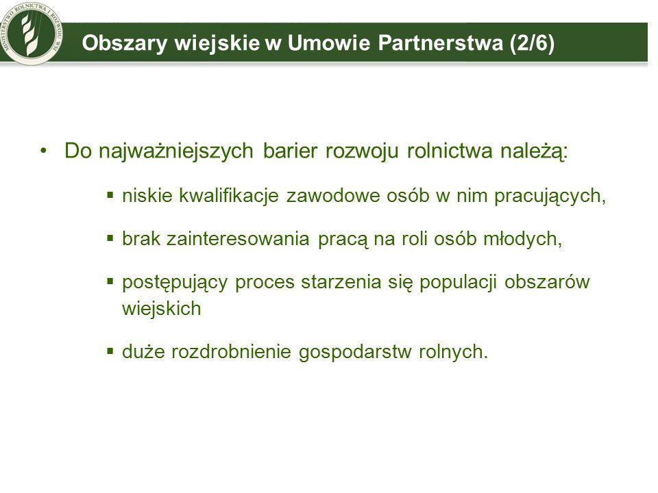 Obszary wiejskie w Umowie Partnerstwa (2/6)