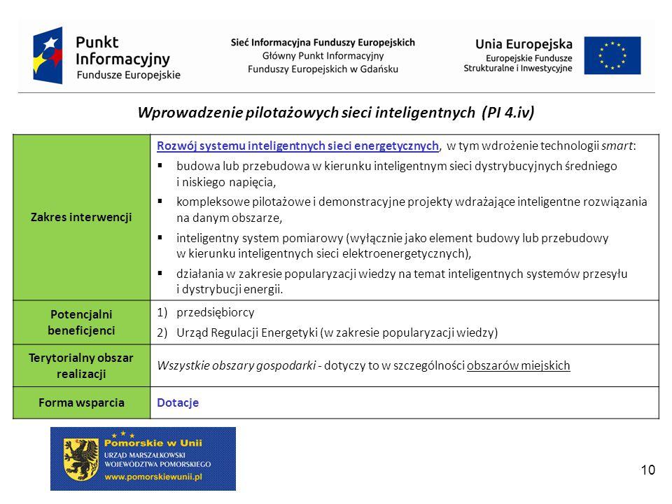 Wprowadzenie pilotażowych sieci inteligentnych (PI 4.iv)