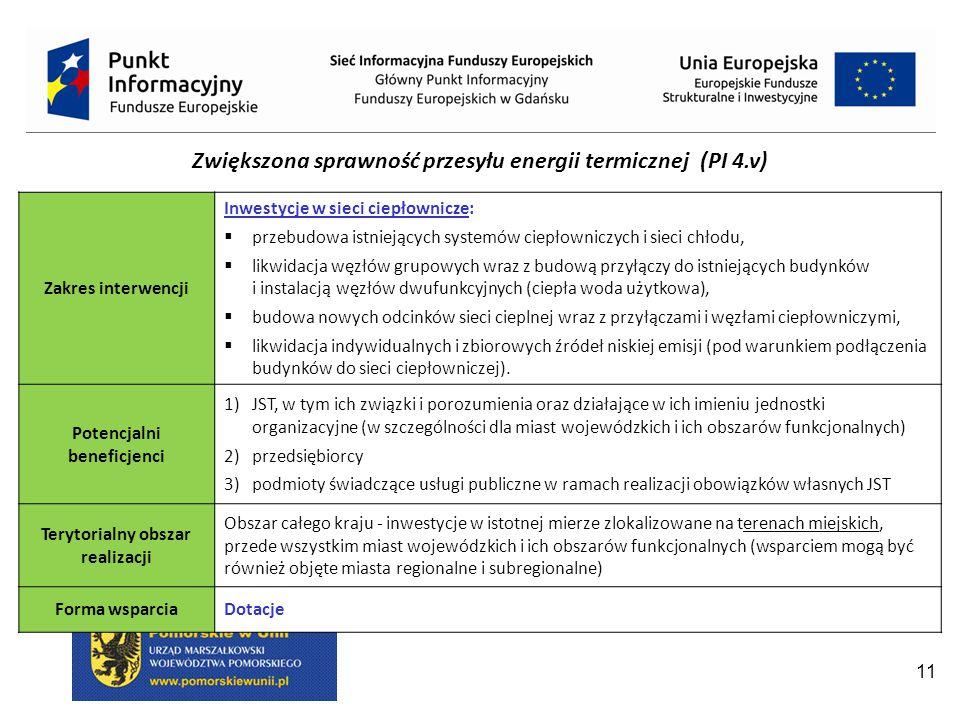 Zwiększona sprawność przesyłu energii termicznej (PI 4.v)