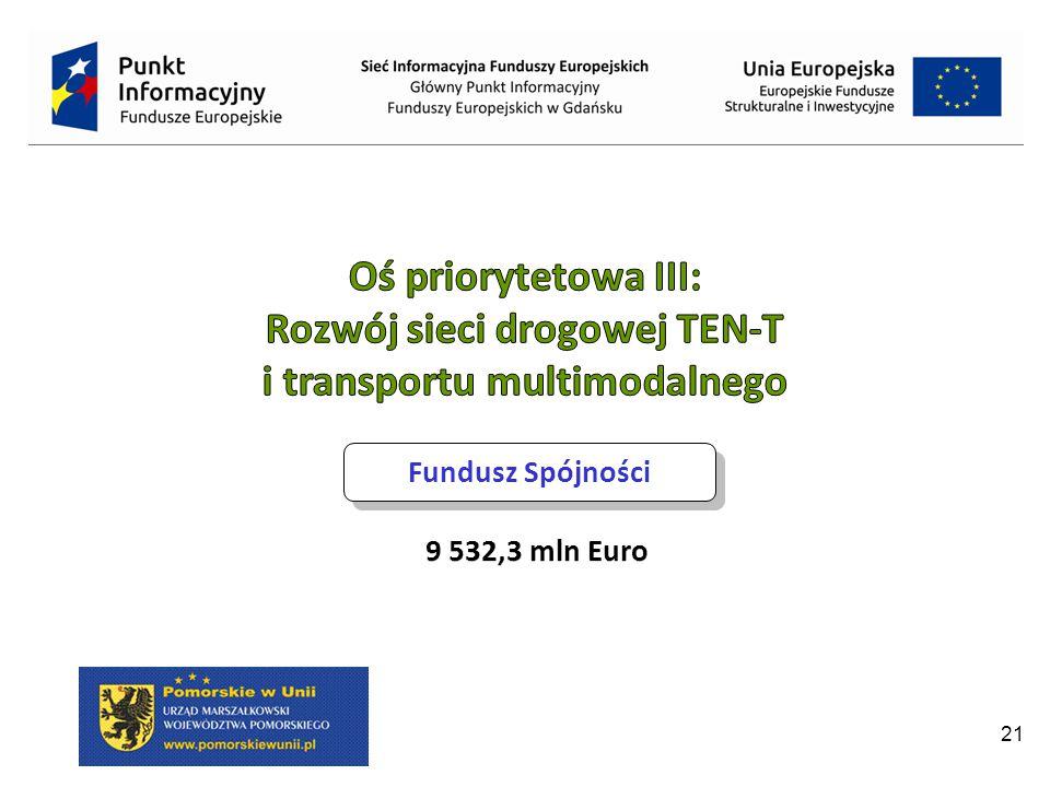 Rozwój sieci drogowej TEN-T i transportu multimodalnego
