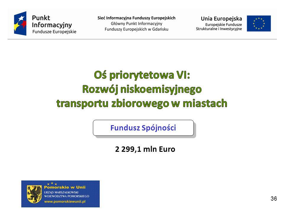 Rozwój niskoemisyjnego transportu zbiorowego w miastach