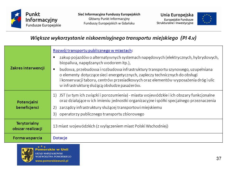 Większe wykorzystanie niskoemisyjnego transportu miejskiego (PI 4.v)