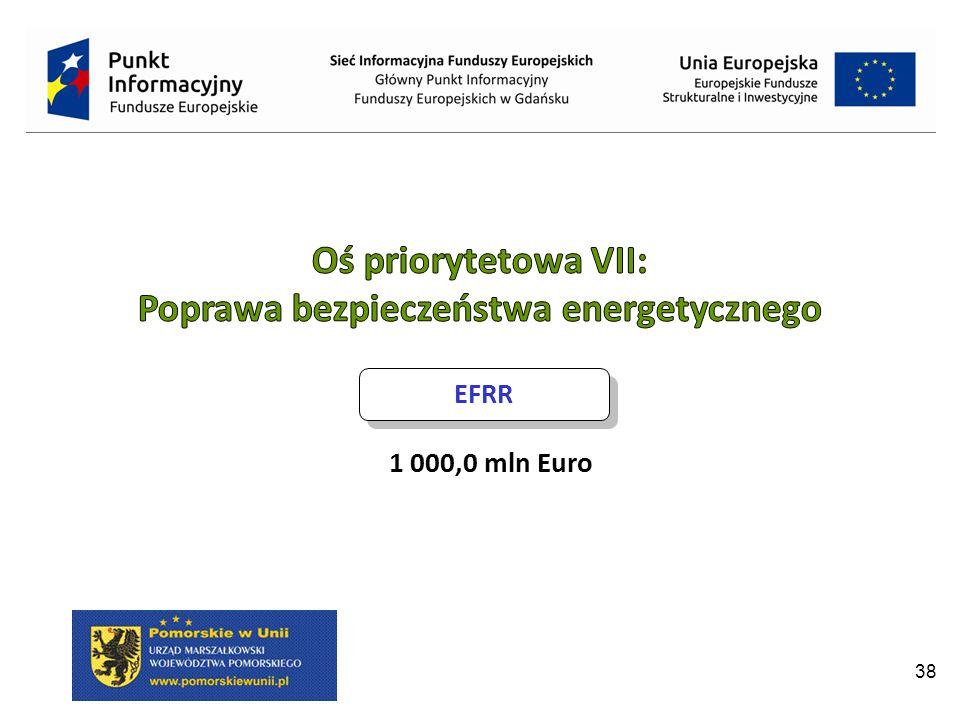 Poprawa bezpieczeństwa energetycznego