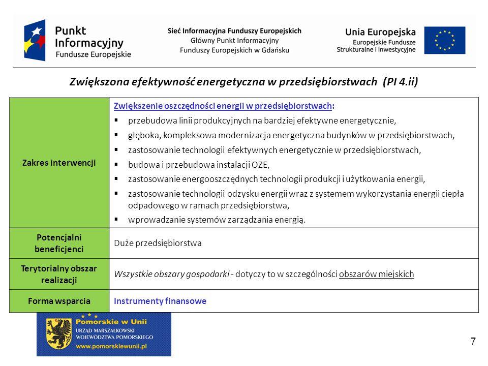 Zwiększona efektywność energetyczna w przedsiębiorstwach (PI 4.ii)