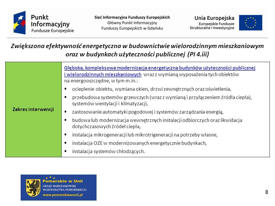 Zwiększona efektywność energetyczna w budownictwie wielorodzinnym mieszkaniowym oraz w budynkach użyteczności publicznej (PI 4.iii)