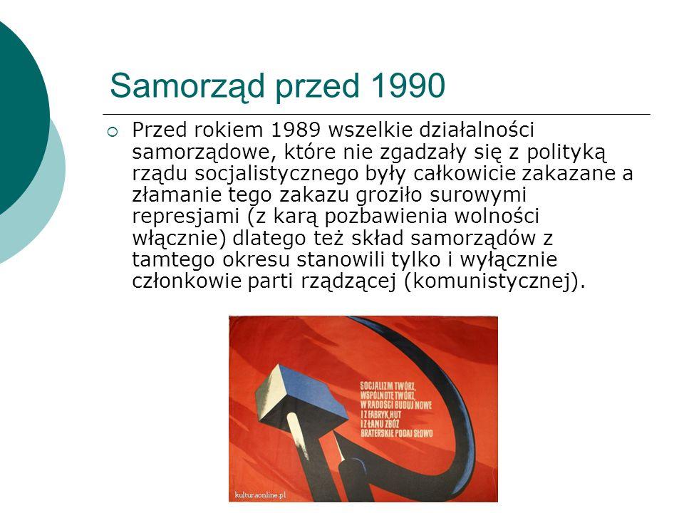 Samorząd przed 1990