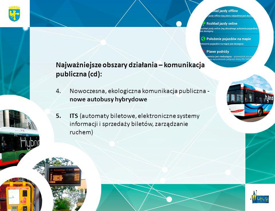 Najważniejsze obszary działania – komunikacja publiczna (cd):