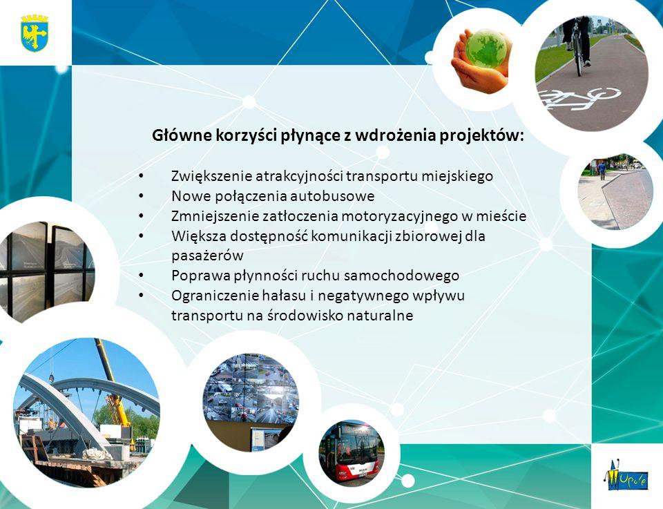 Główne korzyści płynące z wdrożenia projektów: