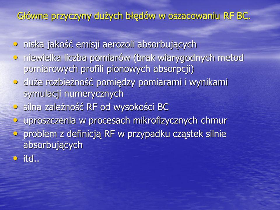 Główne przyczyny dużych błędów w oszacowaniu RF BC.