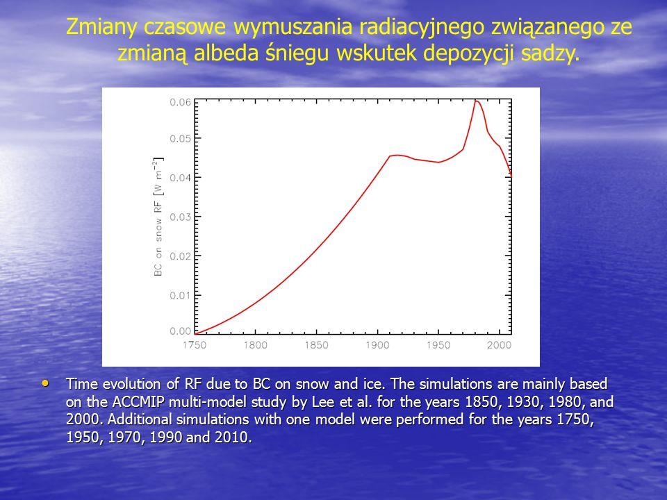 Zmiany czasowe wymuszania radiacyjnego związanego ze zmianą albeda śniegu wskutek depozycji sadzy.