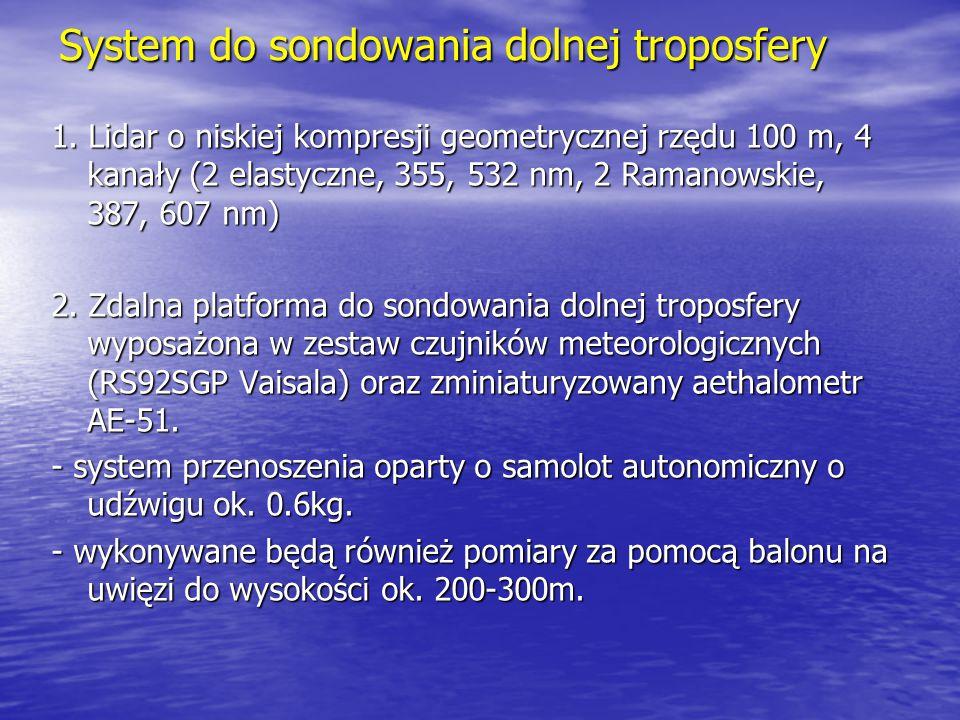 System do sondowania dolnej troposfery