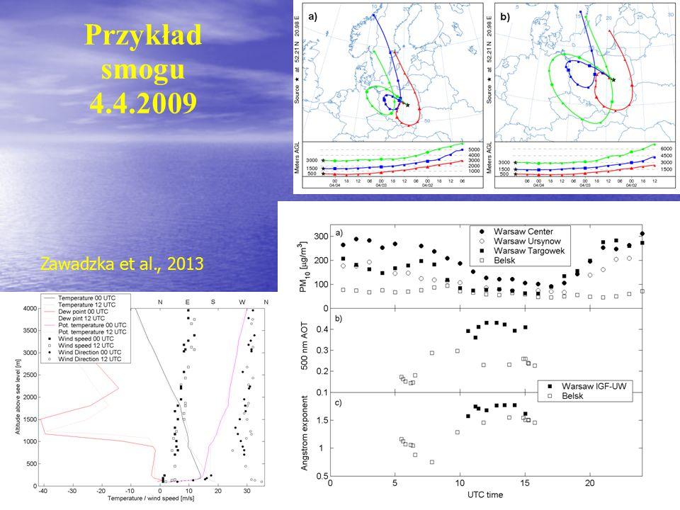 Przykład smogu 4.4.2009 Zawadzka et al., 2013