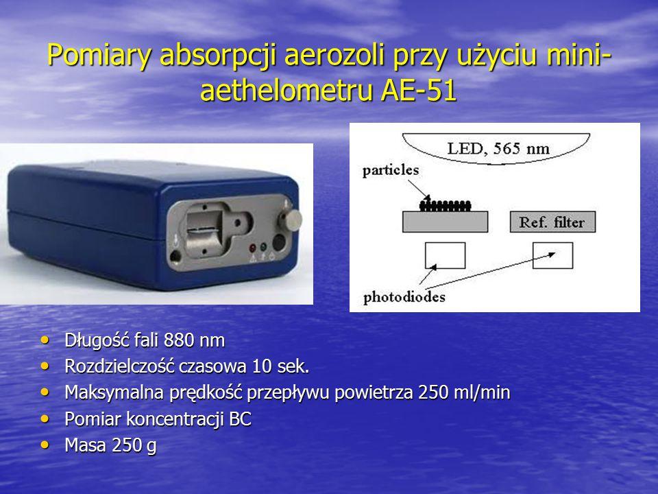 Pomiary absorpcji aerozoli przy użyciu mini-aethelometru AE-51