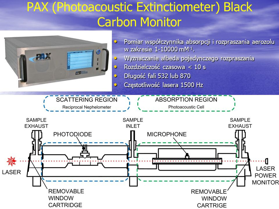 PAX (Photoacoustic Extinctiometer) Black Carbon Monitor