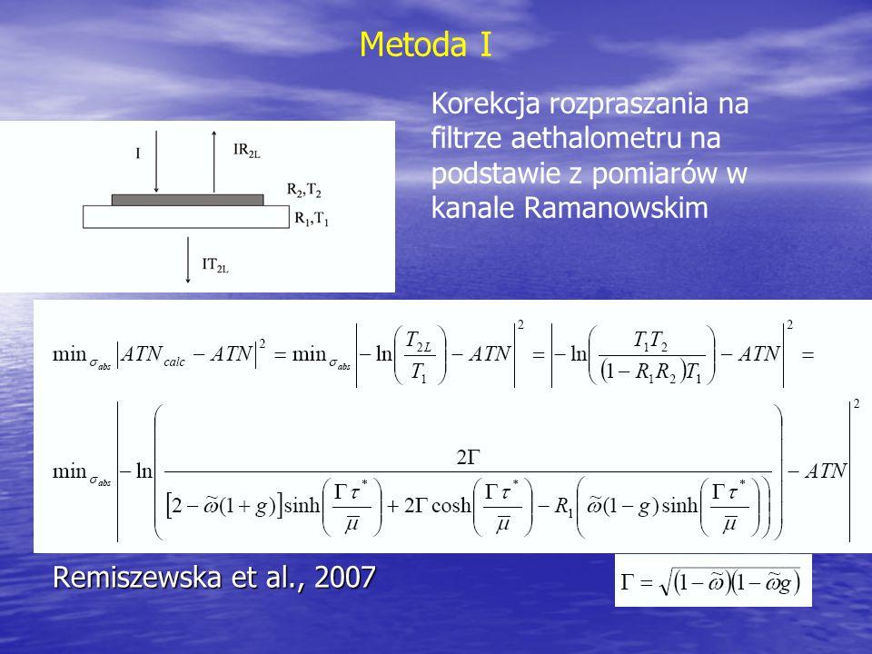 Metoda I Korekcja rozpraszania na filtrze aethalometru na podstawie z pomiarów w kanale Ramanowskim.