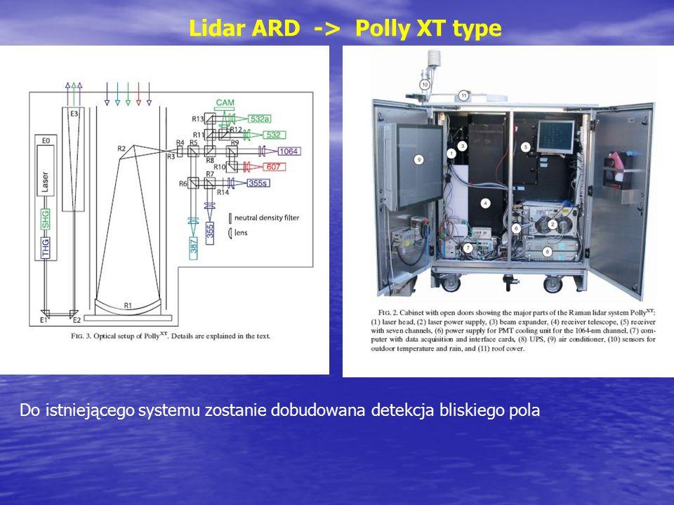 Lidar ARD -> Polly XT type
