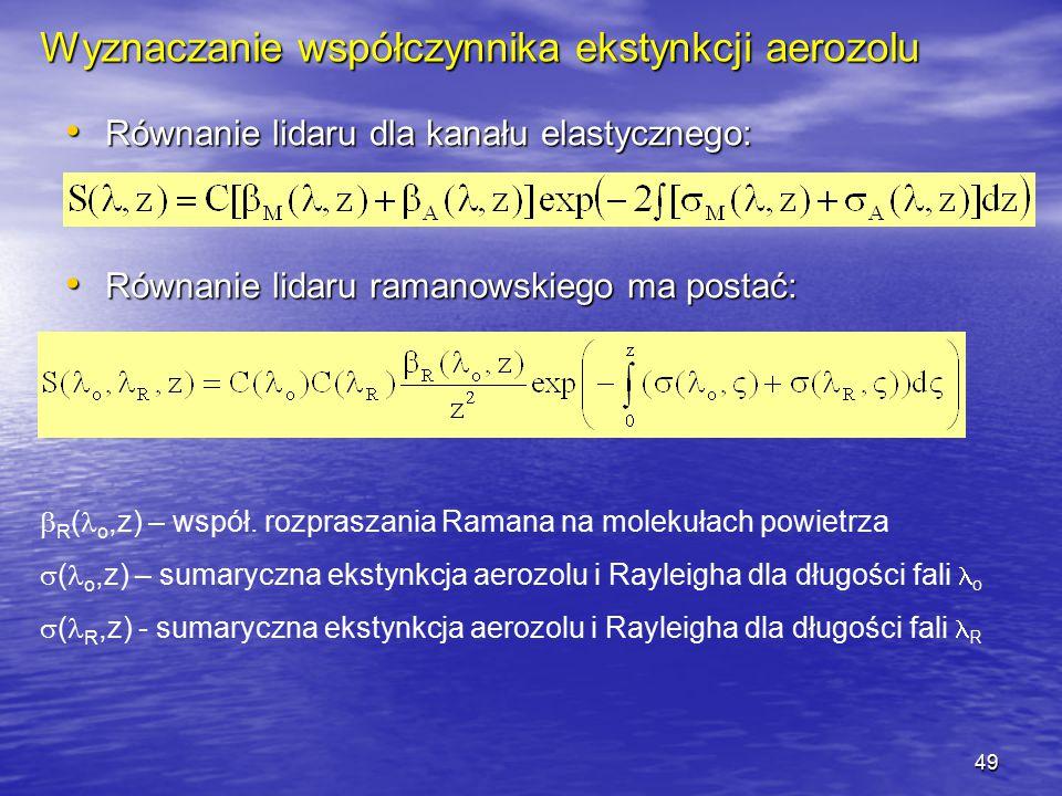 Wyznaczanie współczynnika ekstynkcji aerozolu