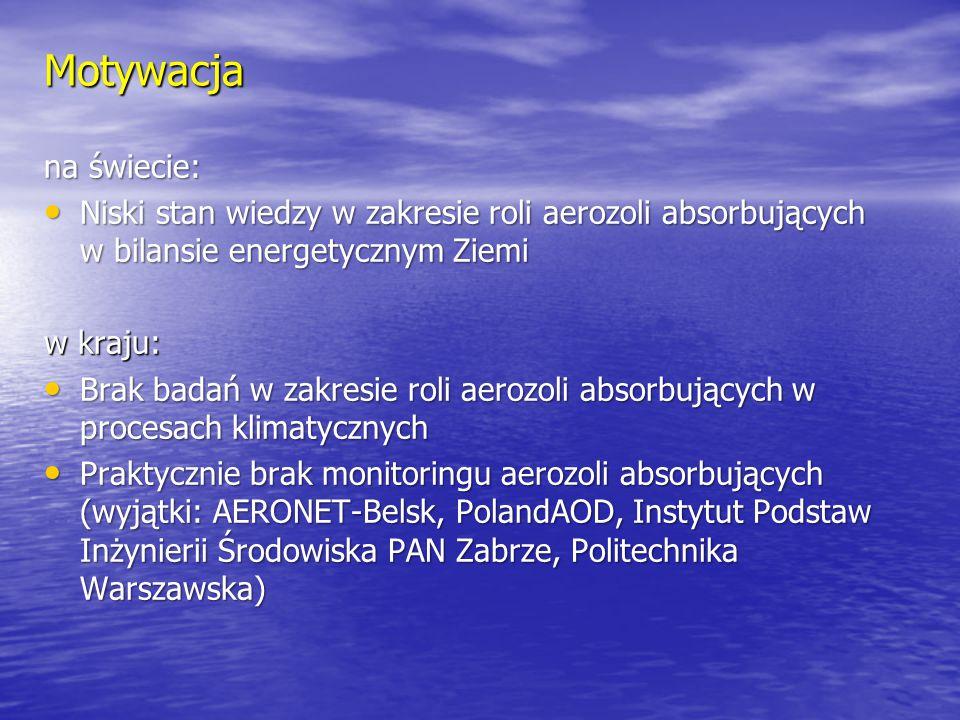 Motywacja na świecie: Niski stan wiedzy w zakresie roli aerozoli absorbujących w bilansie energetycznym Ziemi.