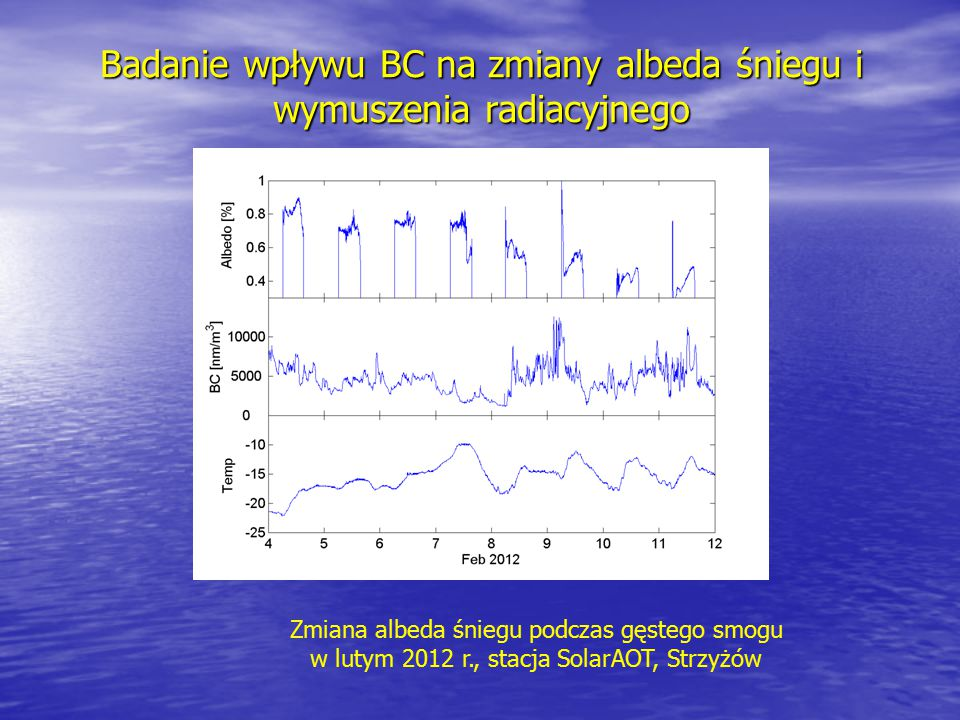 Badanie wpływu BC na zmiany albeda śniegu i wymuszenia radiacyjnego