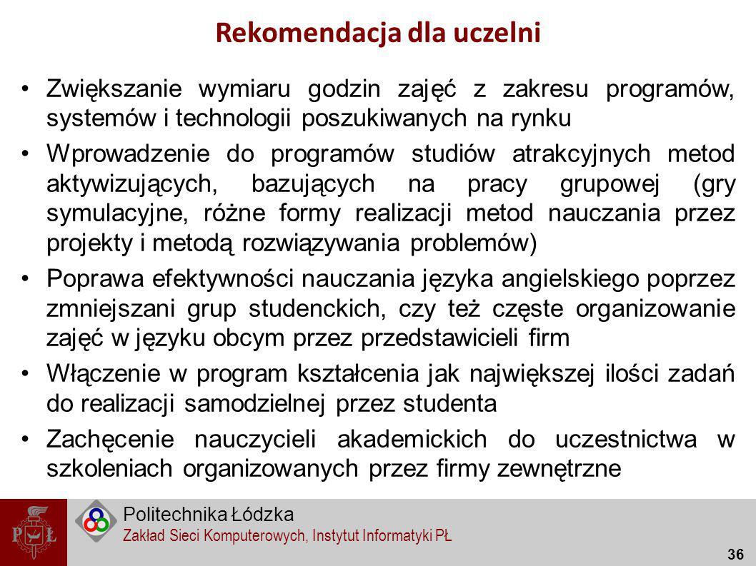 Rekomendacja dla uczelni