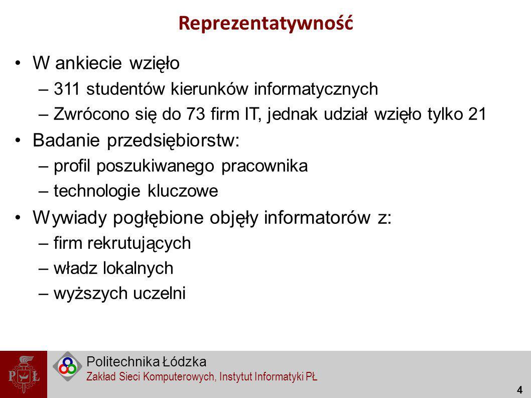 Reprezentatywność W ankiecie wzięło Badanie przedsiębiorstw: