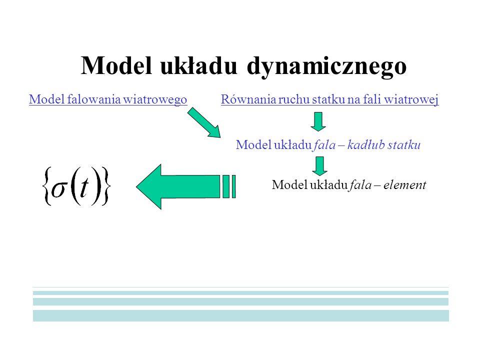 Model układu dynamicznego