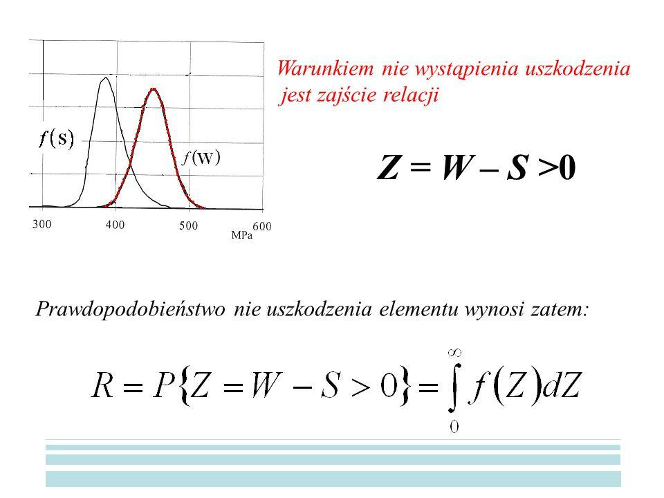 Z = W – S >0 Warunkiem nie wystąpienia uszkodzenia