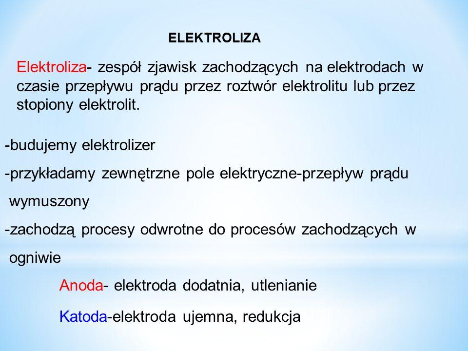 -budujemy elektrolizer