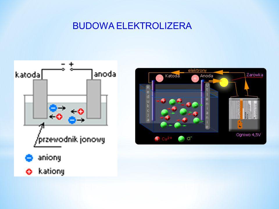 BUDOWA ELEKTROLIZERA