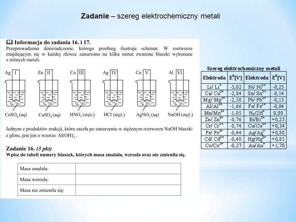 Zadanie – szereg elektrochemiczny metali