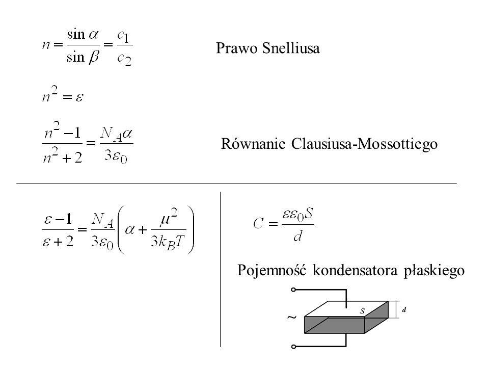 Prawo Snelliusa Równanie Clausiusa-Mossottiego Pojemność kondensatora płaskiego