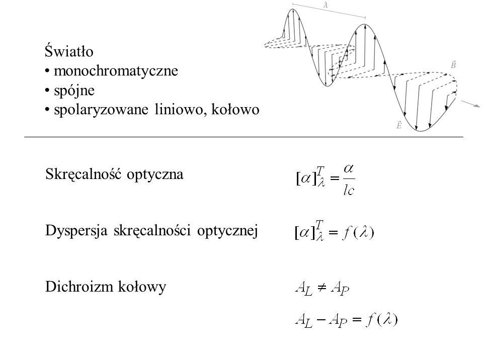 Światło monochromatyczne. spójne. spolaryzowane liniowo, kołowo. Skręcalność optyczna. Dyspersja skręcalności optycznej.