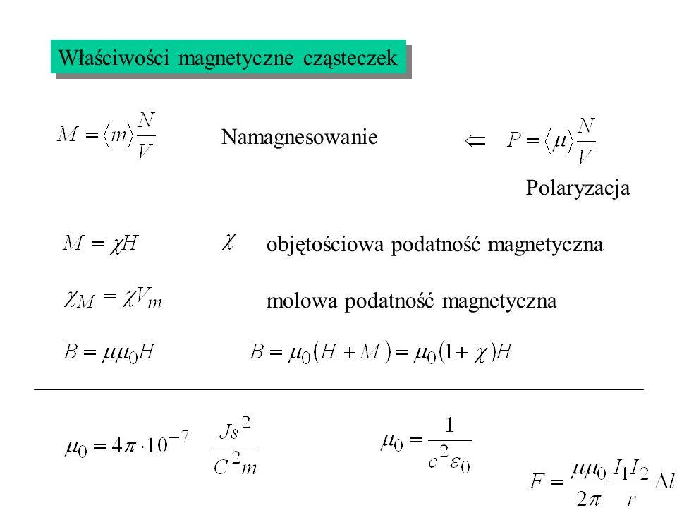Właściwości magnetyczne cząsteczek