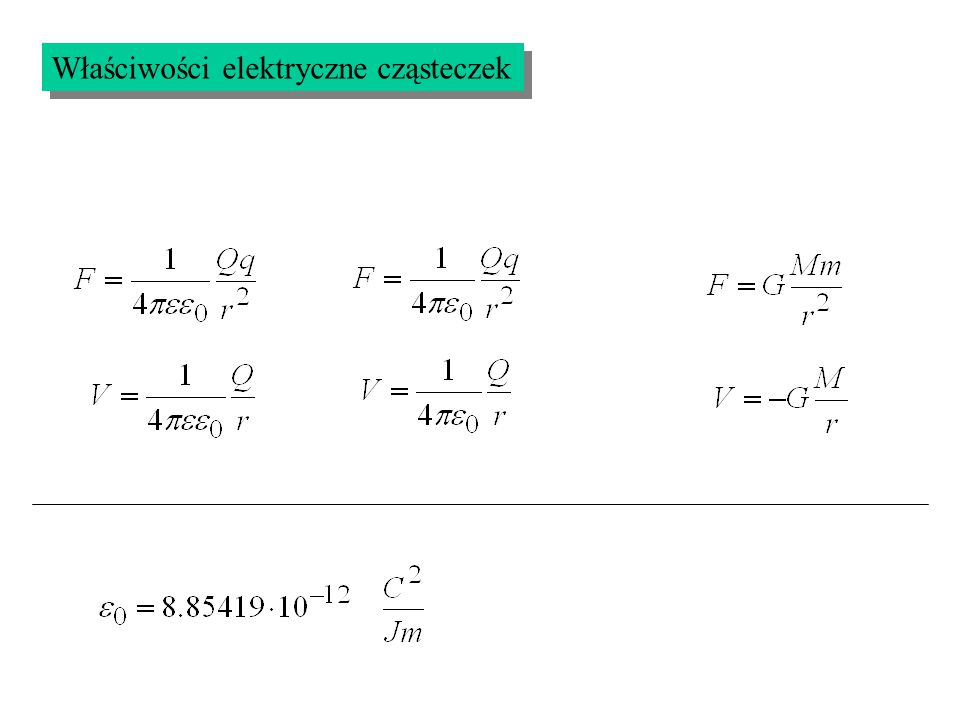 Właściwości elektryczne cząsteczek