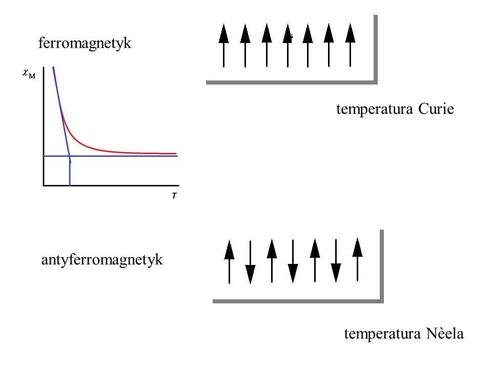ferromagnetyk temperatura Curie antyferromagnetyk temperatura Nèela