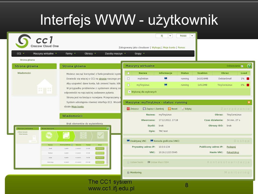 Interfejs WWW - użytkownik