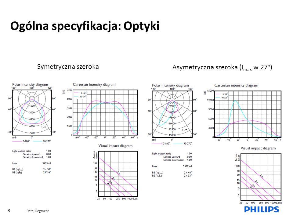 Ogólna specyfikacja: Optyki