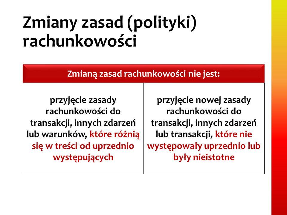 Zmiany zasad (polityki) rachunkowości