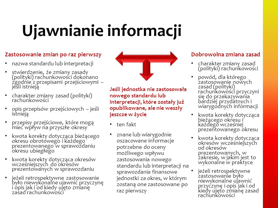 Ujawnianie informacji