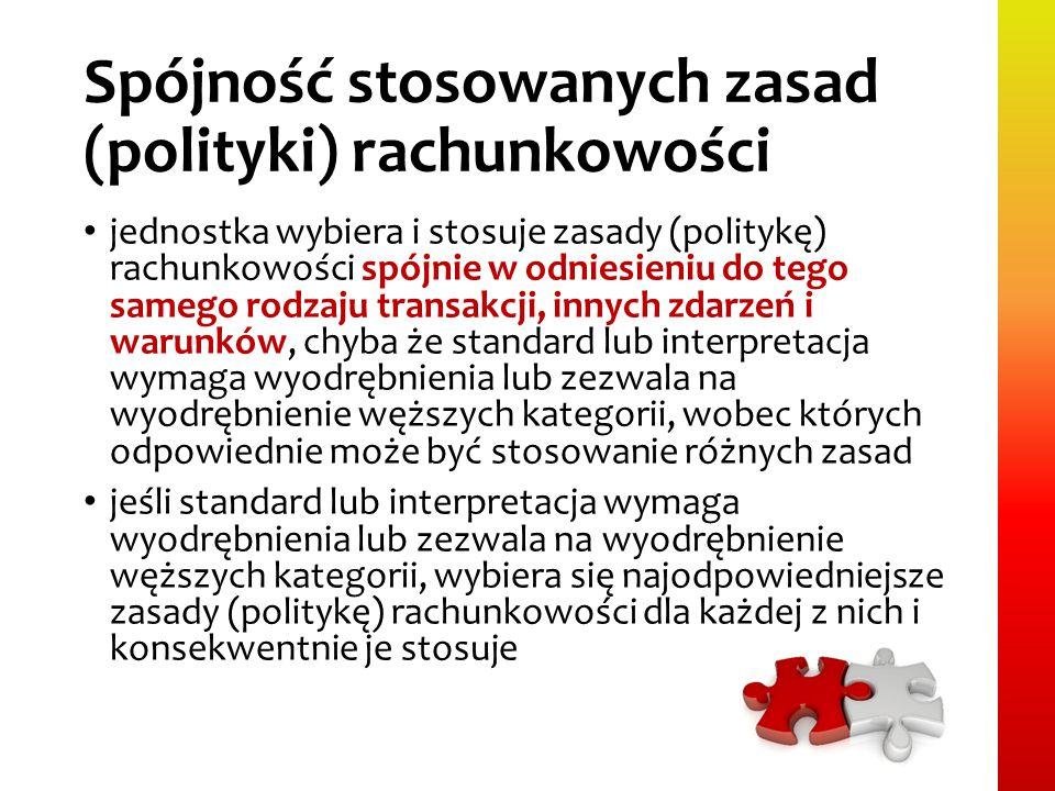 Spójność stosowanych zasad (polityki) rachunkowości