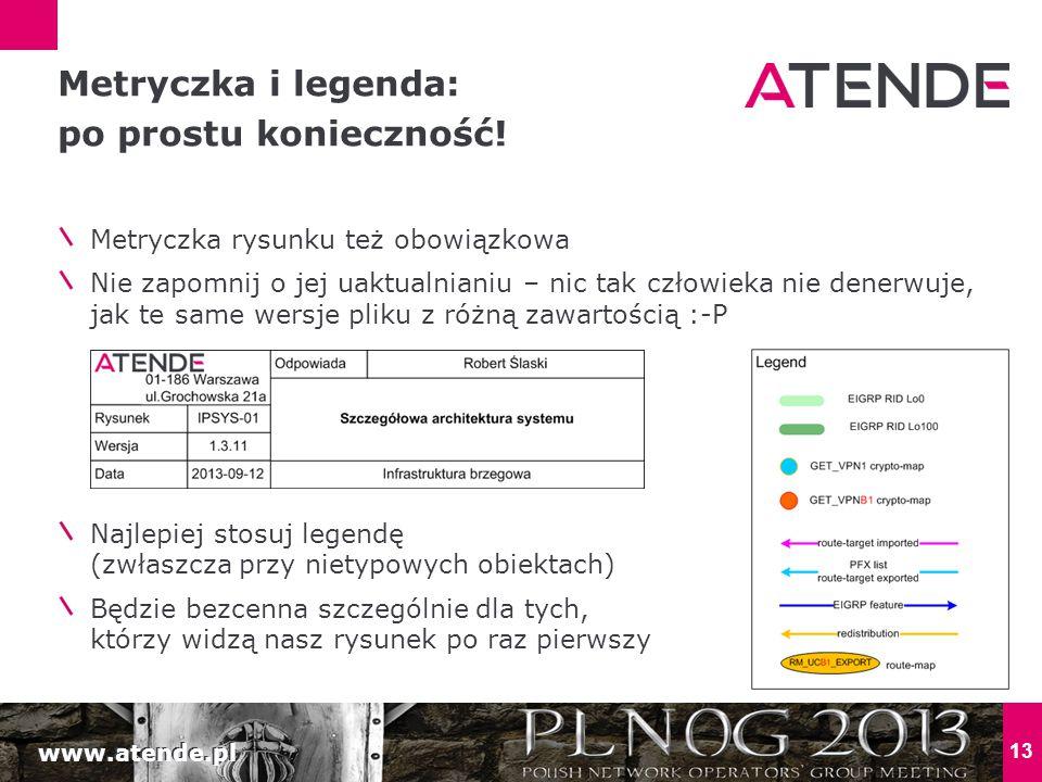 Metryczka i legenda: po prostu konieczność!