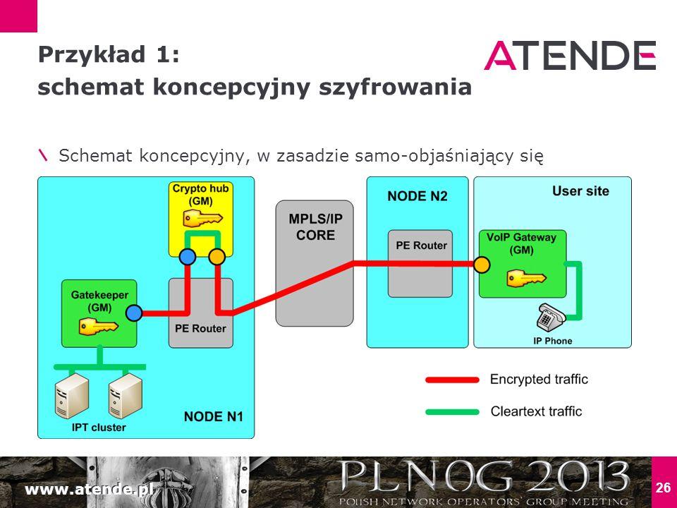 Przykład 1: schemat koncepcyjny szyfrowania