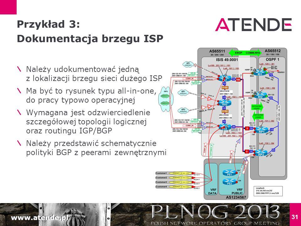 Przykład 3: Dokumentacja brzegu ISP