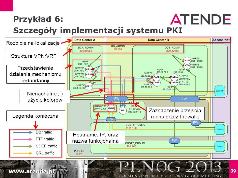 Przykład 6: Szczegóły implementacji systemu PKI