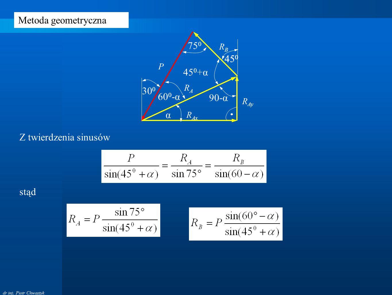 Metoda geometryczna 750 450 450+α 300 600-α 90-α α