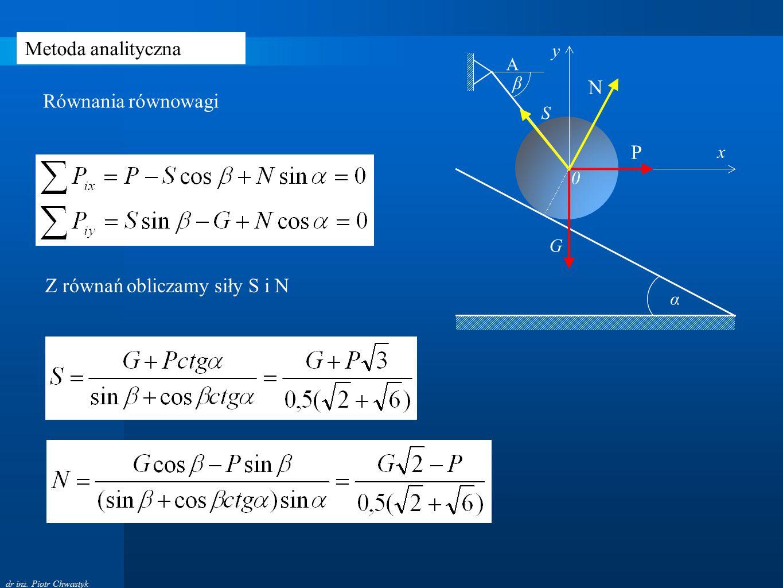 Z równań obliczamy siły S i N