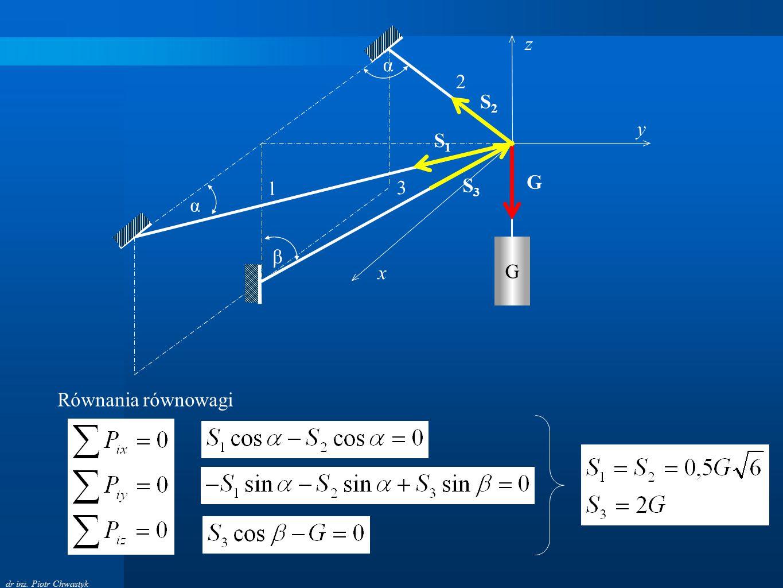 z α 2 S2 y S1 G S3 G 1 3 α β x Równania równowagi